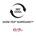 360° Cool Gore-Tex surround